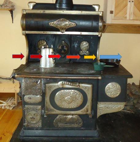Heat Gradient Stove